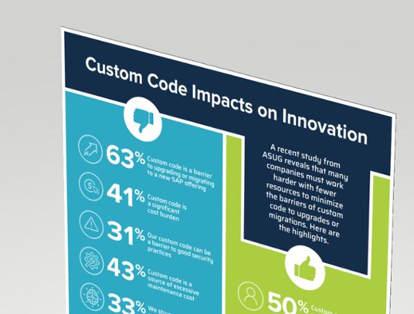 Pillir ASUG Report Shows 91% of SAP Users Rely on Custom Code
