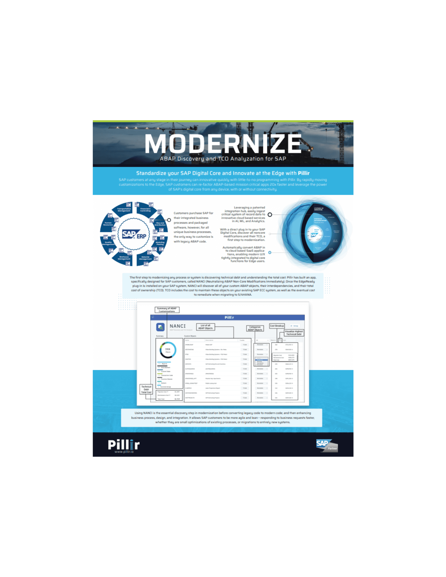 website_modernize_image